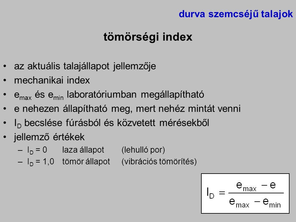 tömörségi index durva szemcséjű talajok