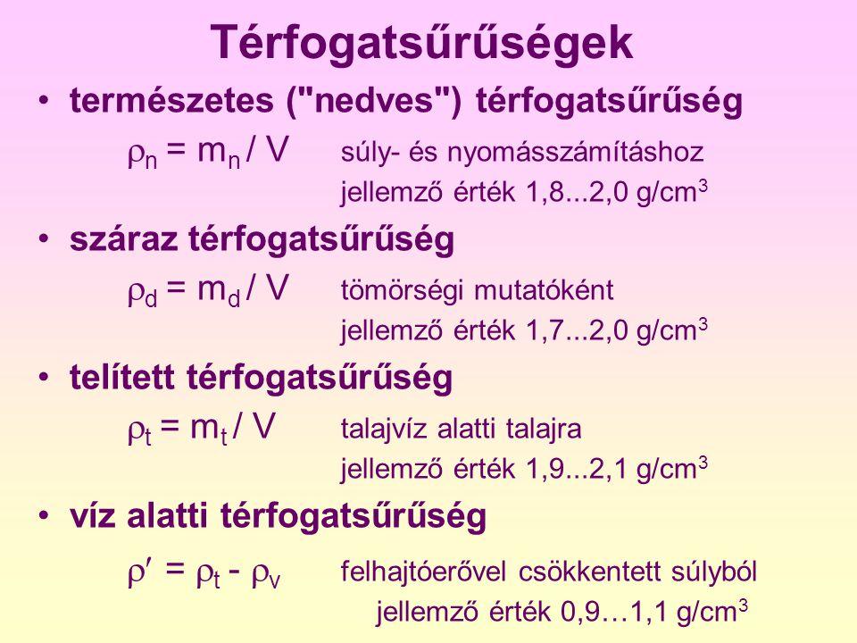 Térfogatsűrűségek természetes ( nedves ) térfogatsűrűség