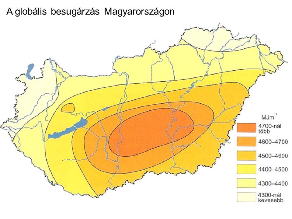 A globális besugárzás Magyarországon