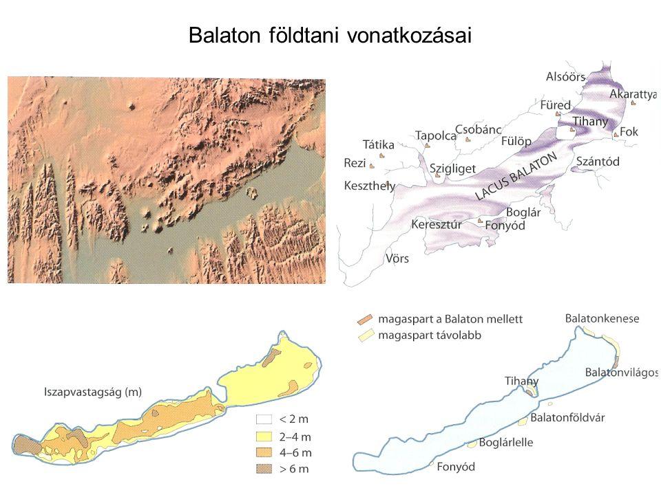 Balaton földtani vonatkozásai