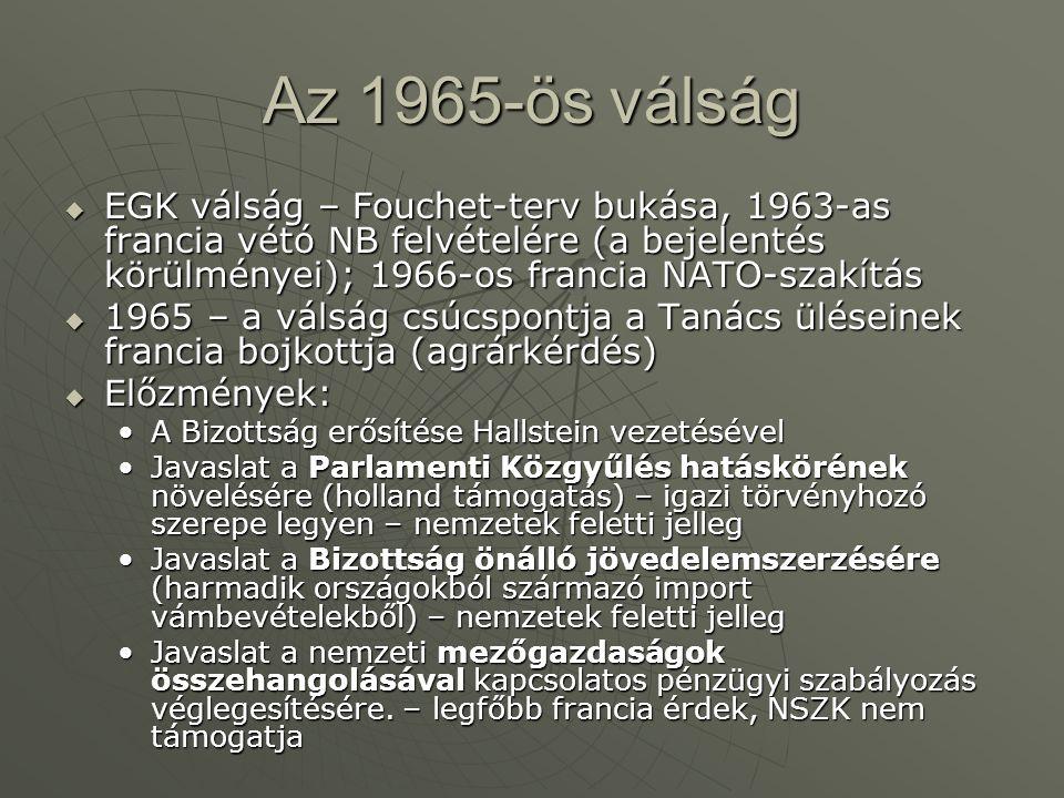 Az 1965-ös válság EGK válság – Fouchet-terv bukása, 1963-as francia vétó NB felvételére (a bejelentés körülményei); 1966-os francia NATO-szakítás.