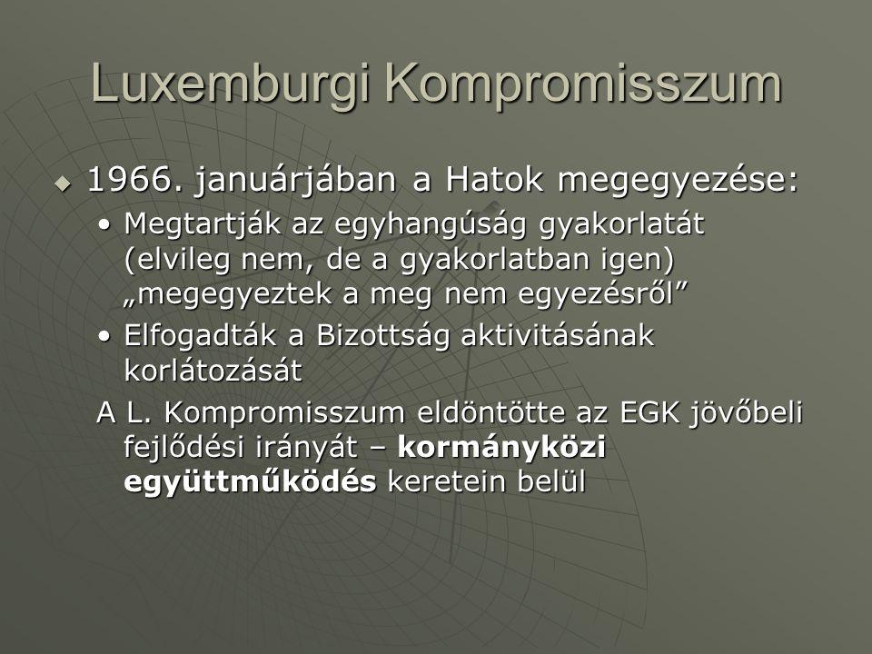 Luxemburgi Kompromisszum