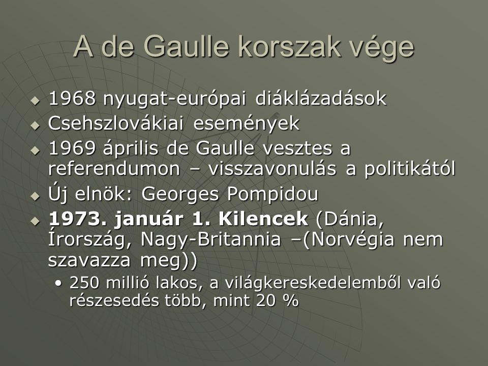 A de Gaulle korszak vége