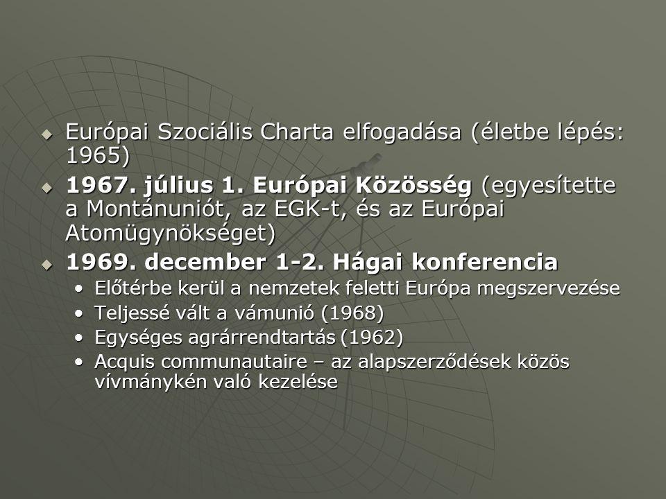 Európai Szociális Charta elfogadása (életbe lépés: 1965)