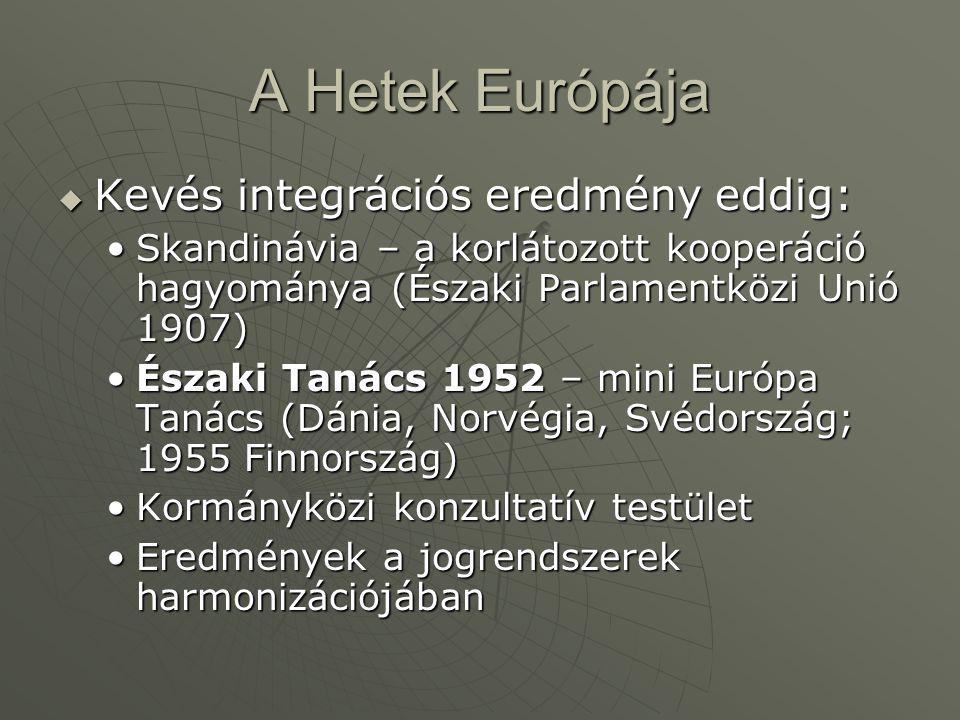 A Hetek Európája Kevés integrációs eredmény eddig:
