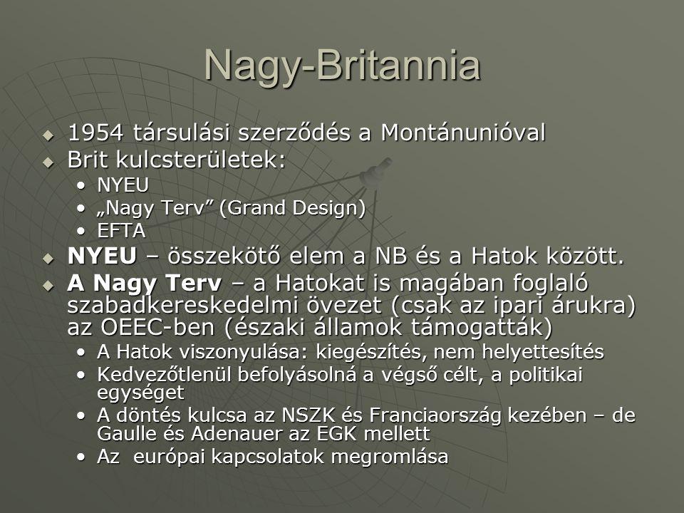 Nagy-Britannia 1954 társulási szerződés a Montánunióval
