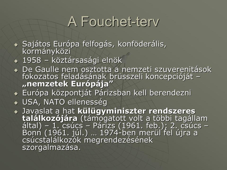 A Fouchet-terv Sajátos Európa felfogás, konföderális, kormányközi