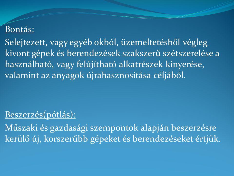 Bontás: