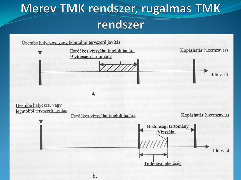 Merev TMK rendszer, rugalmas TMK rendszer