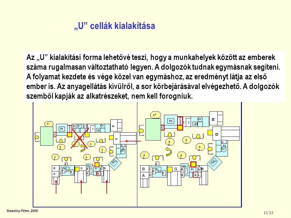 Untersuchungsbereich: Lösungsansätze/Verbesserungen
