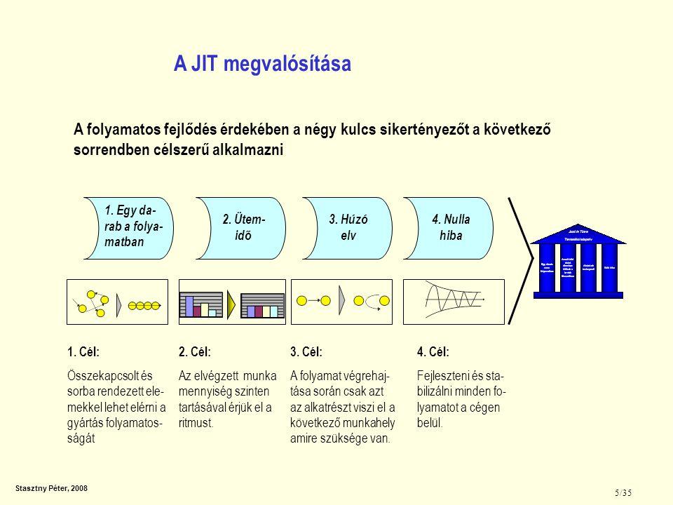 Lean, kaizen 2007. november 23. A JIT megvalósítása.