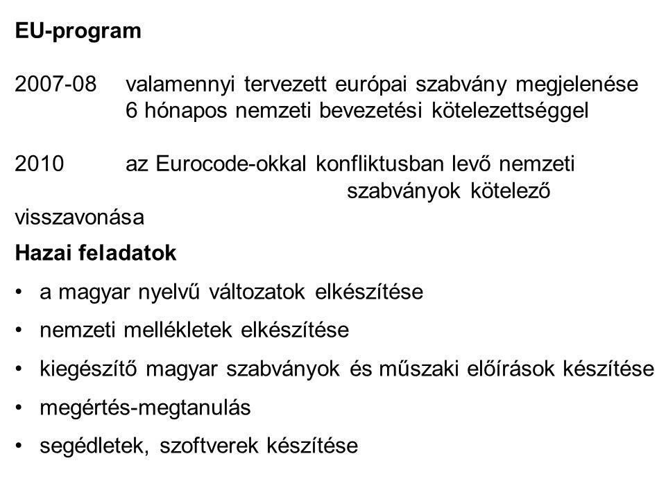 EU-program. 2007-08. valamennyi tervezett európai szabvány megjelenése