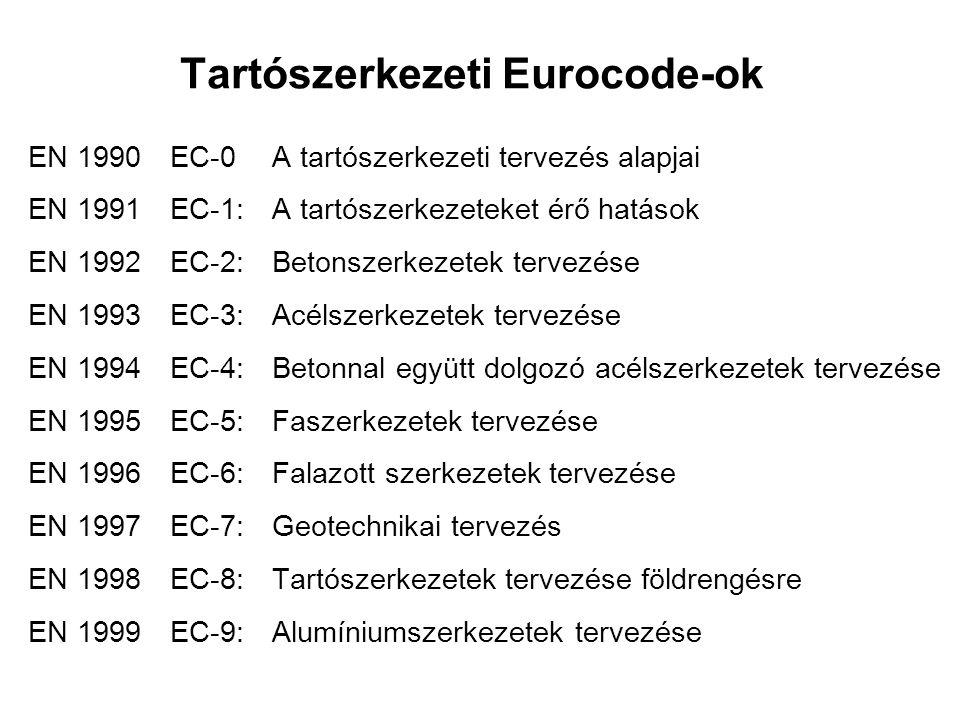 Tartószerkezeti Eurocode-ok