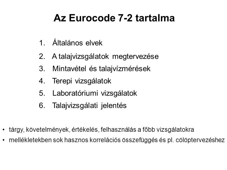 Az Eurocode 7-2 tartalma Általános elvek