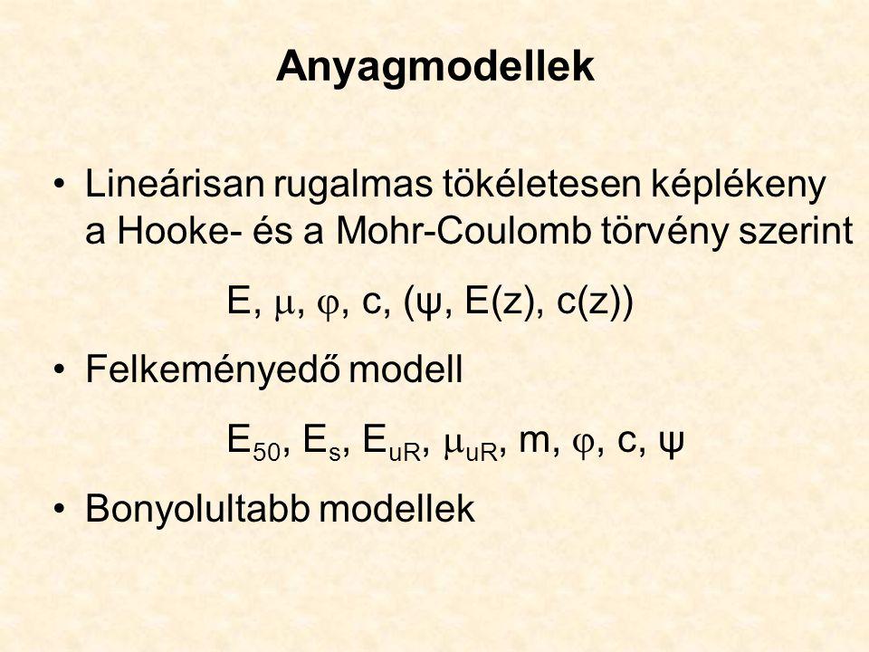 Anyagmodellek Lineárisan rugalmas tökéletesen képlékeny a Hooke- és a Mohr-Coulomb törvény szerint.