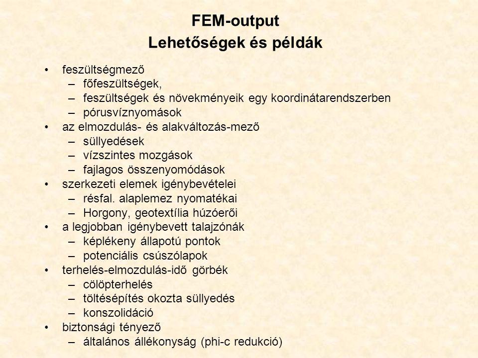 FEM-output Lehetőségek és példák