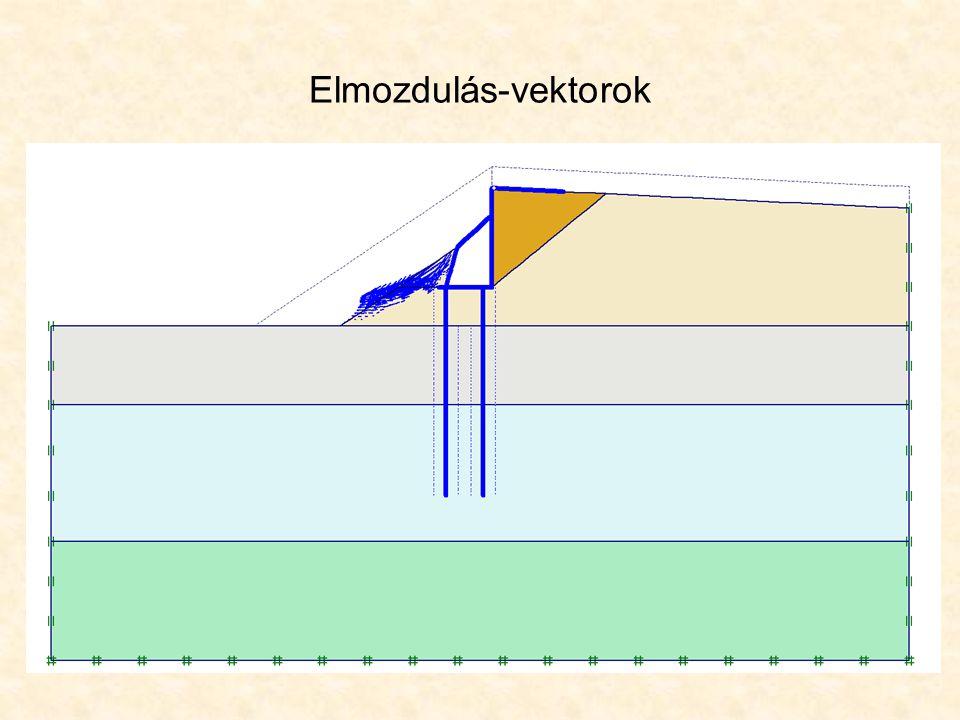 Elmozdulás-vektorok