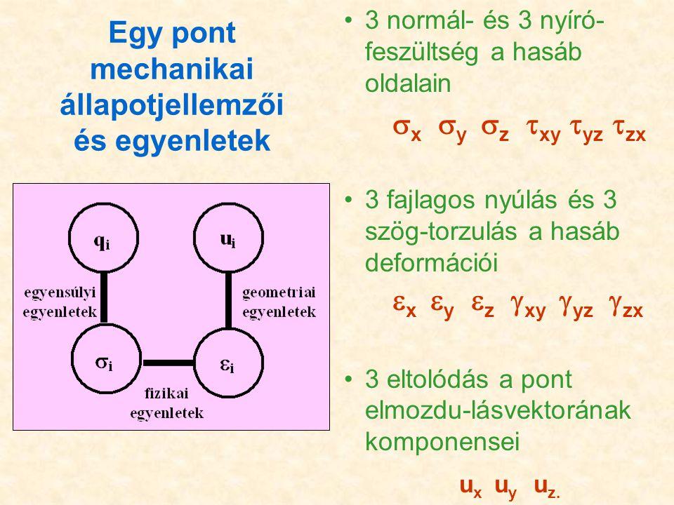 Egy pont mechanikai állapotjellemzői és egyenletek