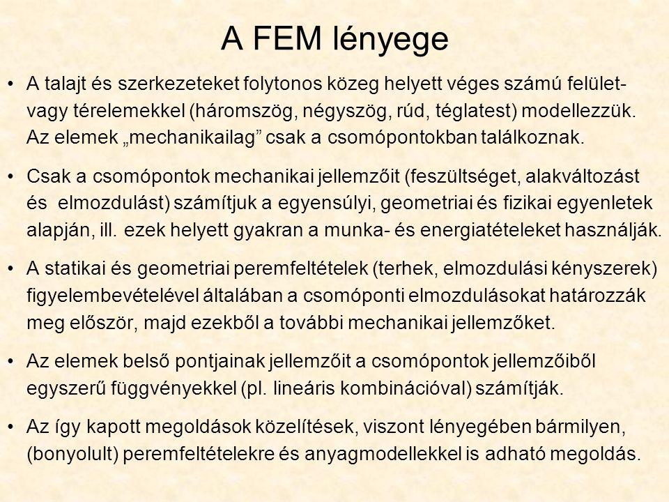 A FEM lényege