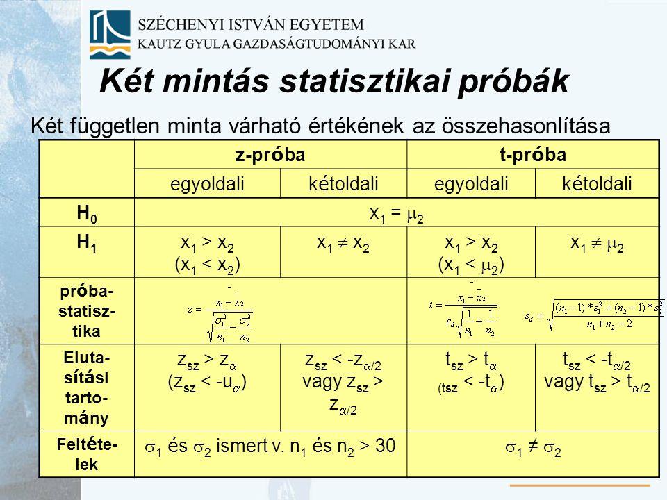 Két mintás statisztikai próbák