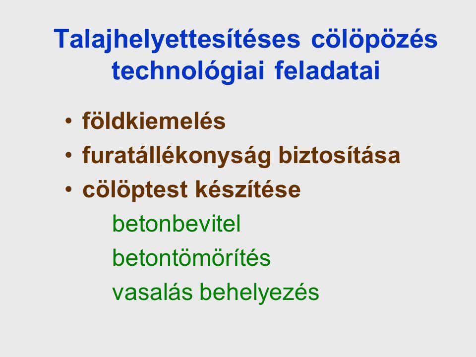 Talajhelyettesítéses cölöpözés technológiai feladatai