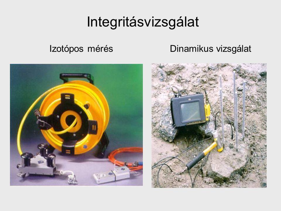 Integritásvizsgálat Izotópos mérés Dinamikus vizsgálat