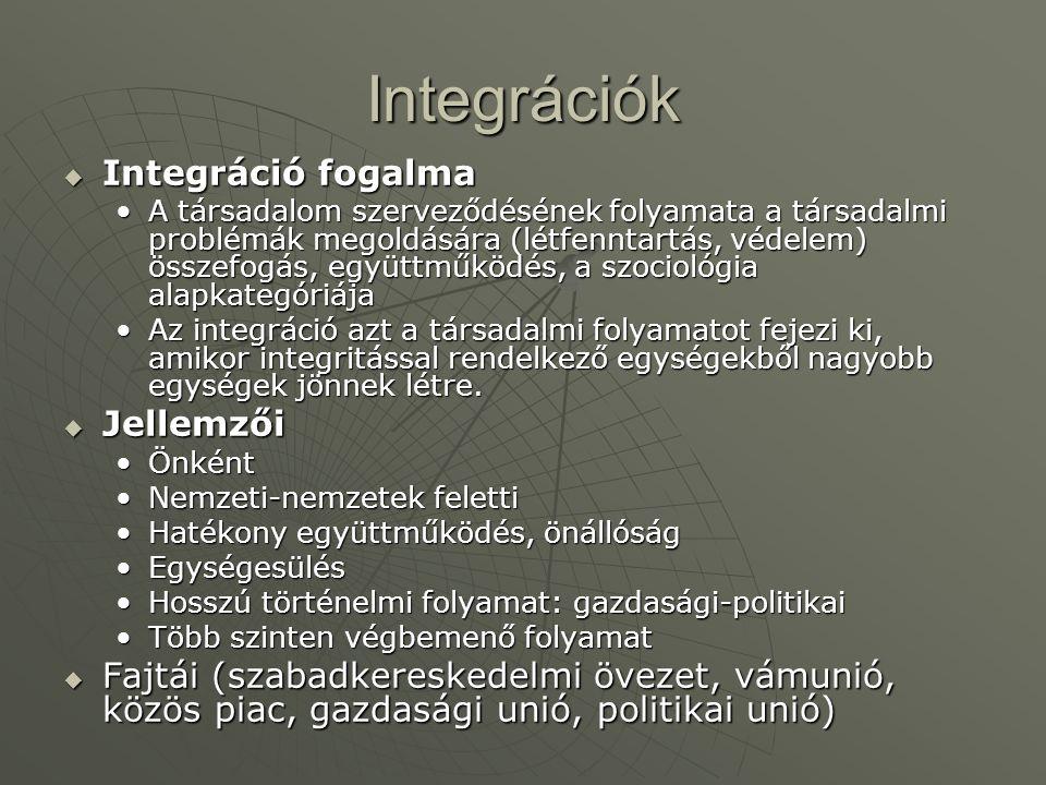 Integrációk Integráció fogalma Jellemzői