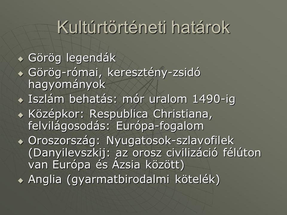 Kultúrtörténeti határok