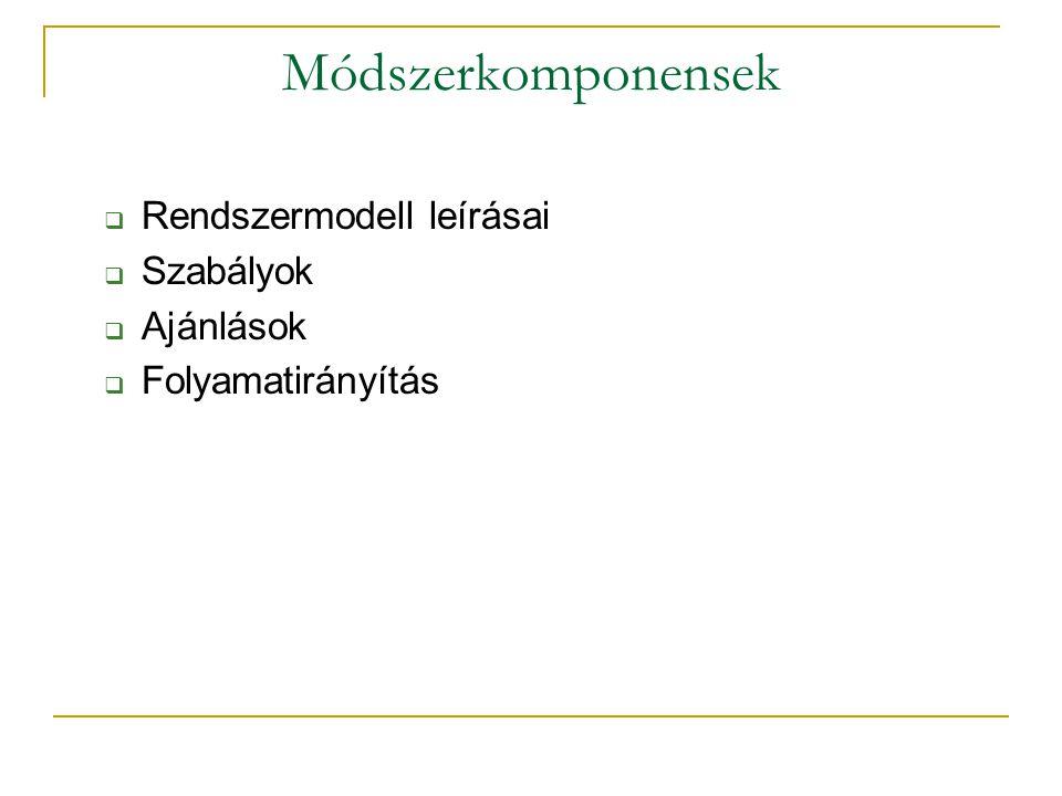 Módszerkomponensek Rendszermodell leírásai Szabályok Ajánlások