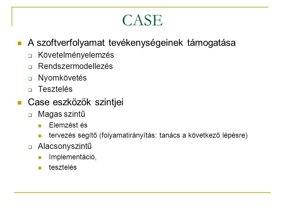 CASE A szoftverfolyamat tevékenységeinek támogatása