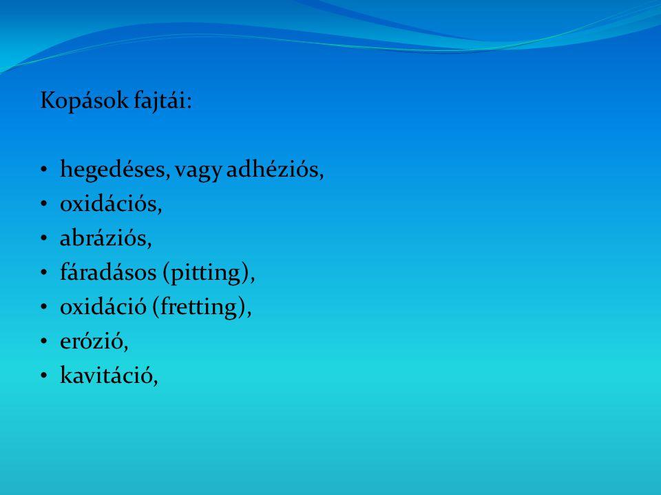 Kopások fajtái: hegedéses, vagy adhéziós, oxidációs, abráziós, fáradásos (pitting), oxidáció (fretting),