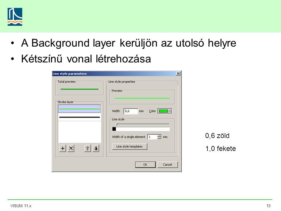 A Background layer kerüljön az utolsó helyre