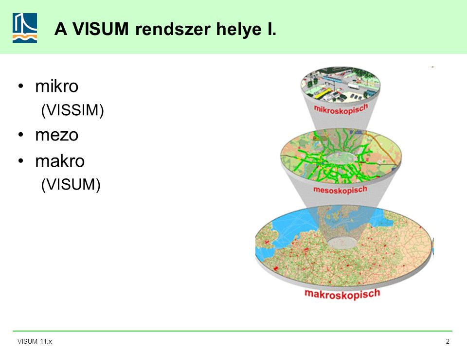 A VISUM rendszer helye I.
