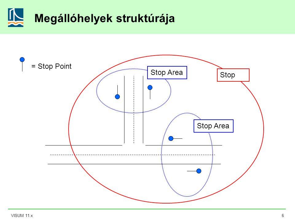 Megállóhelyek struktúrája