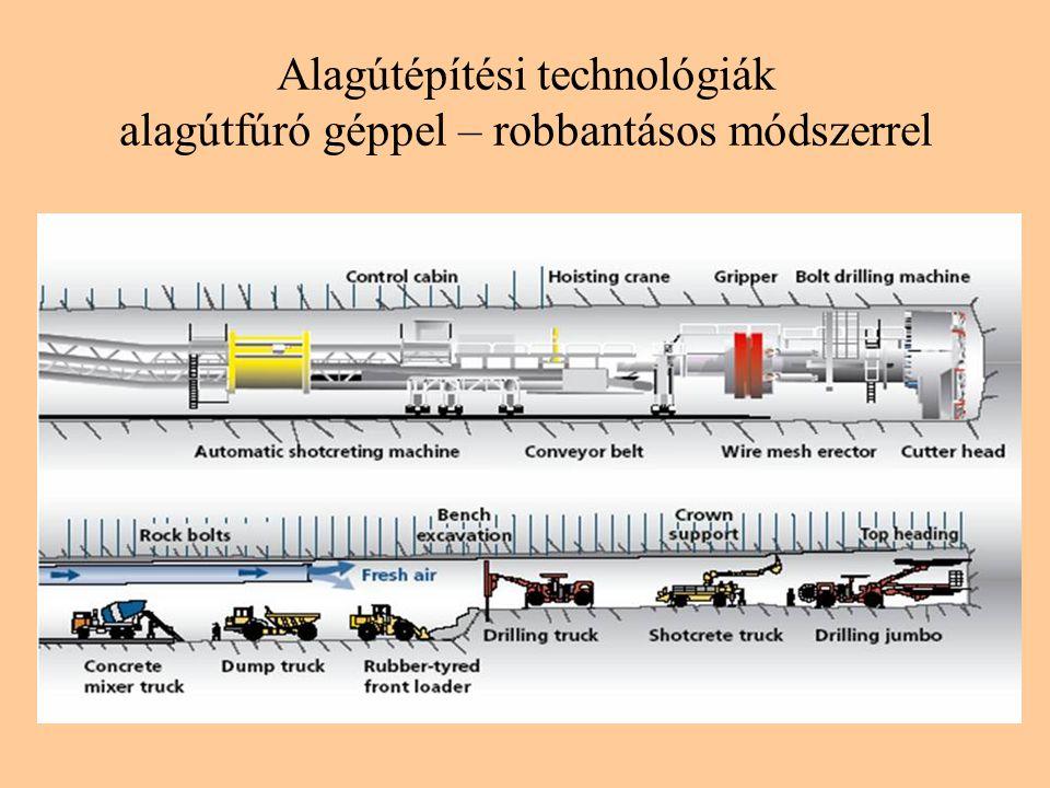 Alagútépítési technológiák alagútfúró géppel – robbantásos módszerrel