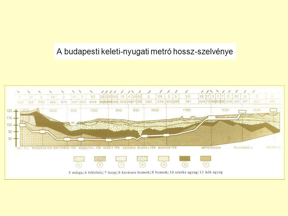 A budapesti keleti-nyugati metró hossz-szelvénye