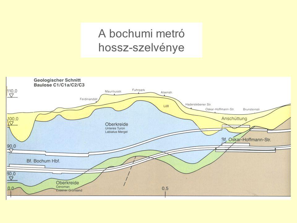 A bochumi metró hossz-szelvénye