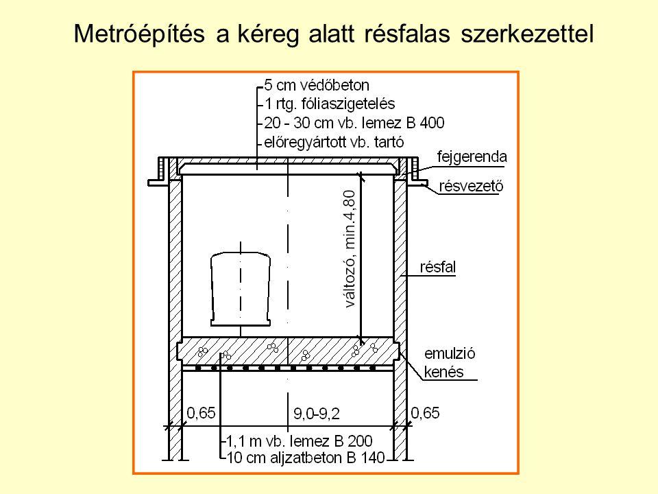 Metróépítés a kéreg alatt résfalas szerkezettel
