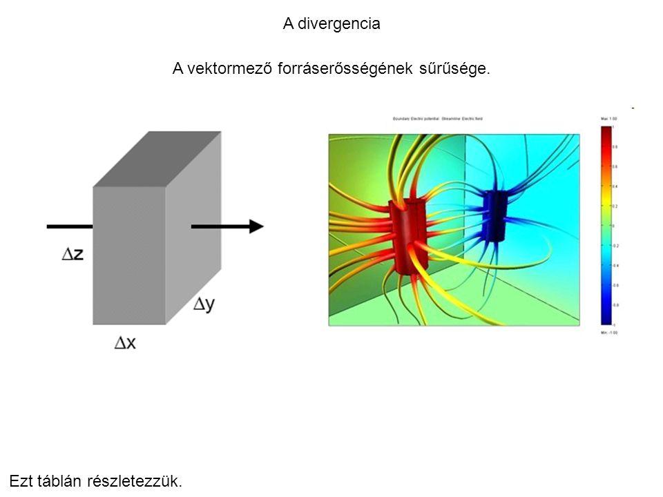 A vektormező forráserősségének sűrűsége.