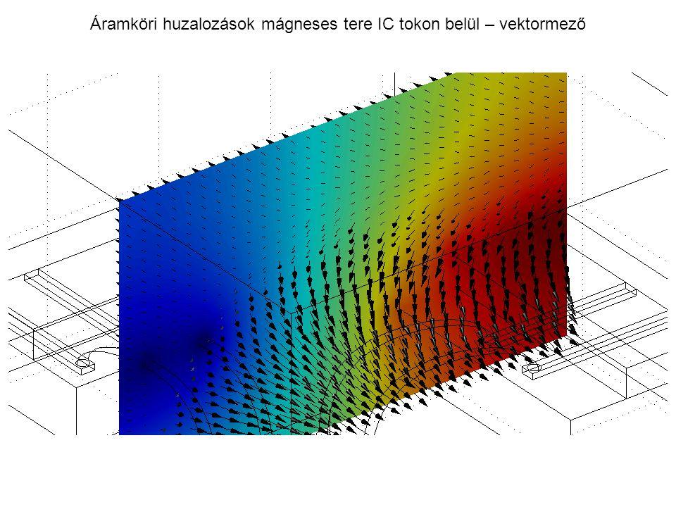 Áramköri huzalozások mágneses tere IC tokon belül – vektormező