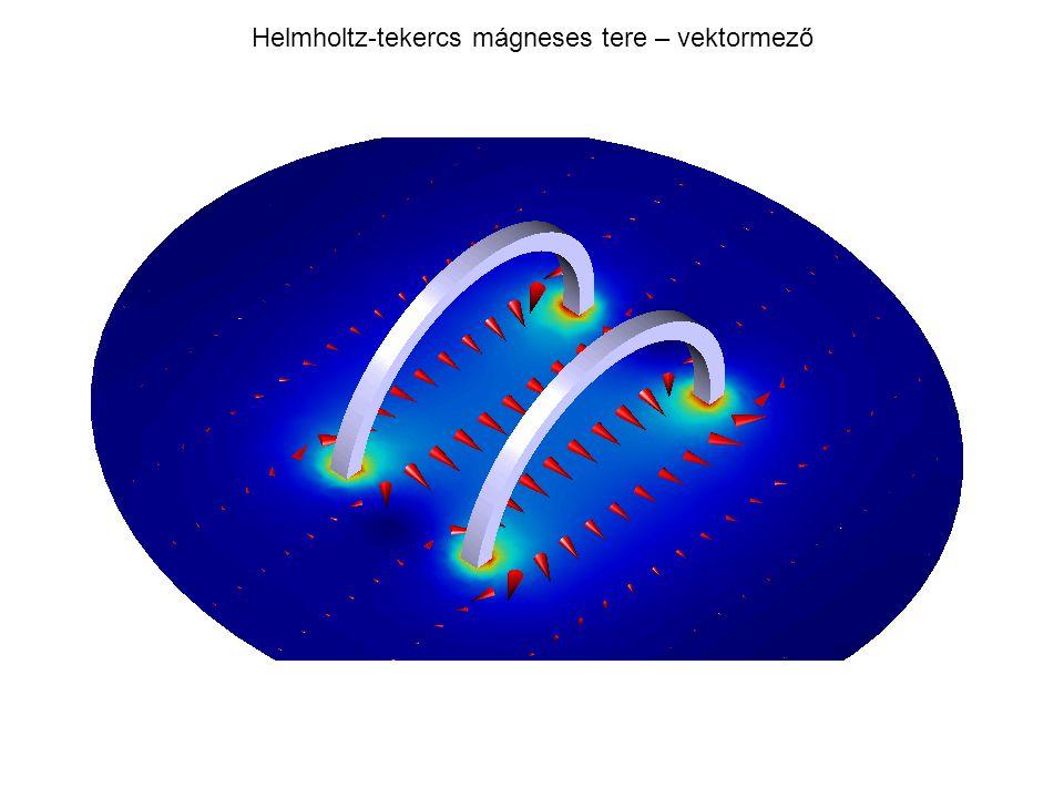 Helmholtz-tekercs mágneses tere – vektormező
