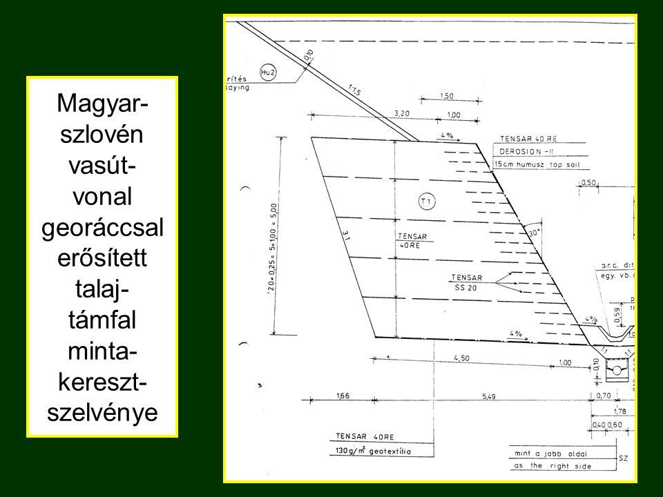 Magyar-szlovén vasút- vonal georáccsal erősített talaj- támfal minta- kereszt-szelvénye