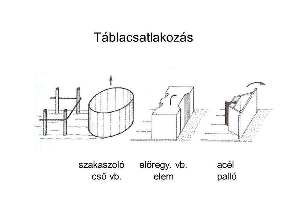 Táblacsatlakozás szakaszoló előregy. vb. acél cső vb. elem palló
