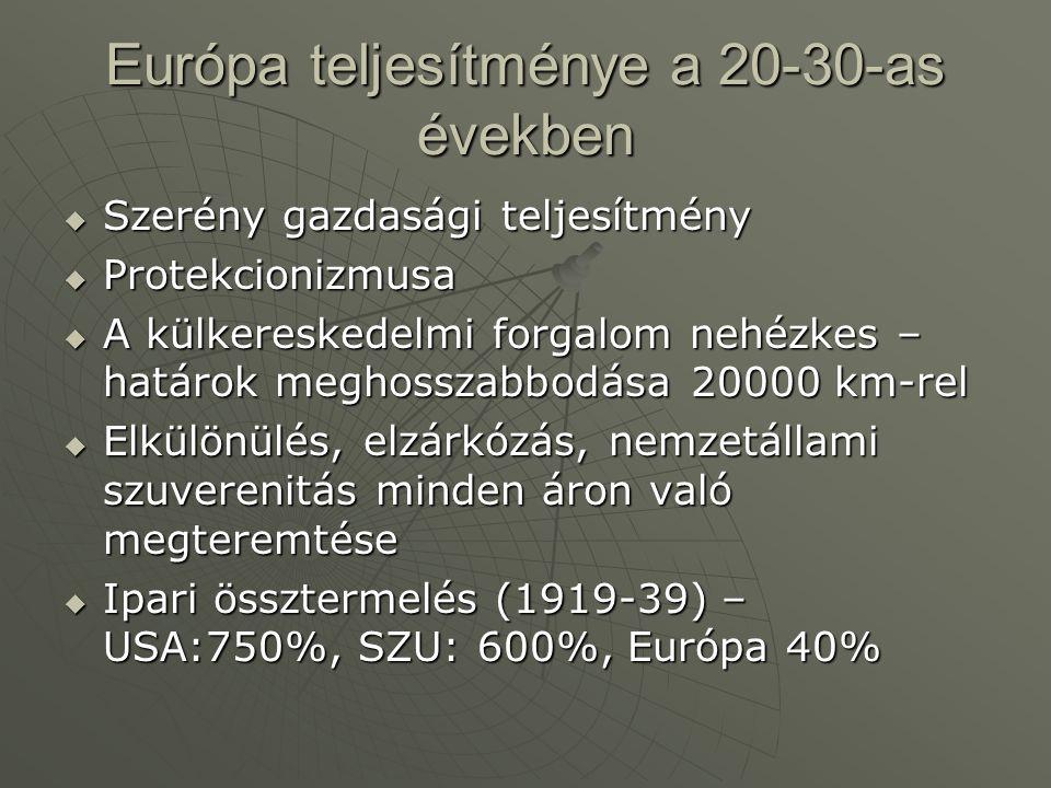 Európa teljesítménye a 20-30-as években