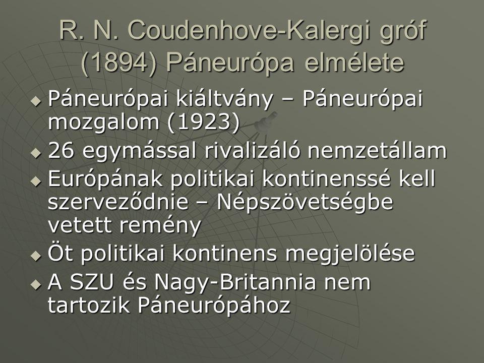 R. N. Coudenhove-Kalergi gróf (1894) Páneurópa elmélete