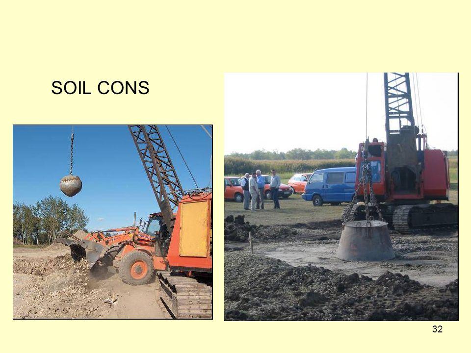 SOIL CONS