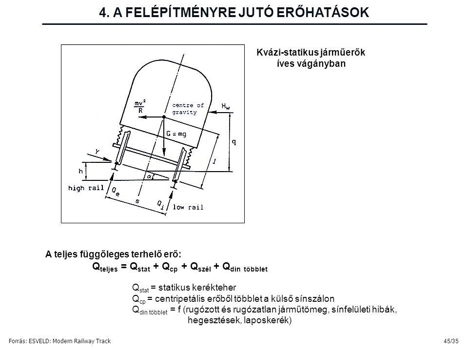 4. A FELÉPÍTMÉNYRE JUTÓ ERŐHATÁSOK Kvázi-statikus járműerők