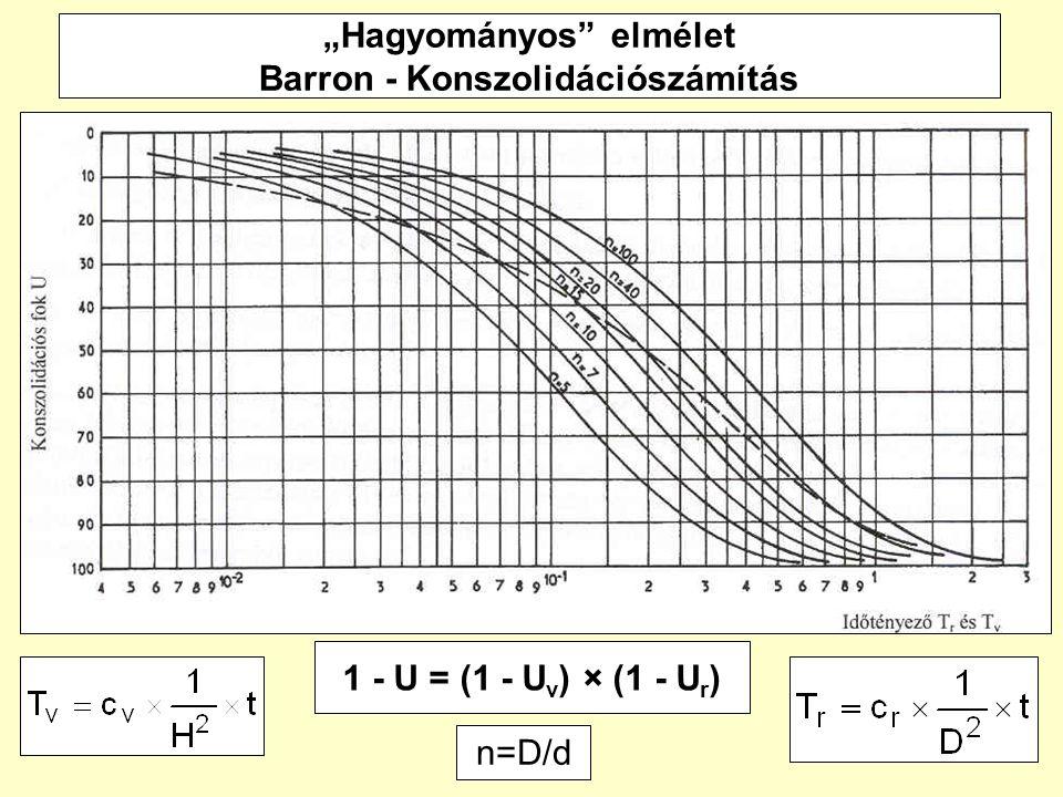 """""""Hagyományos elmélet Barron - Konszolidációszámítás"""