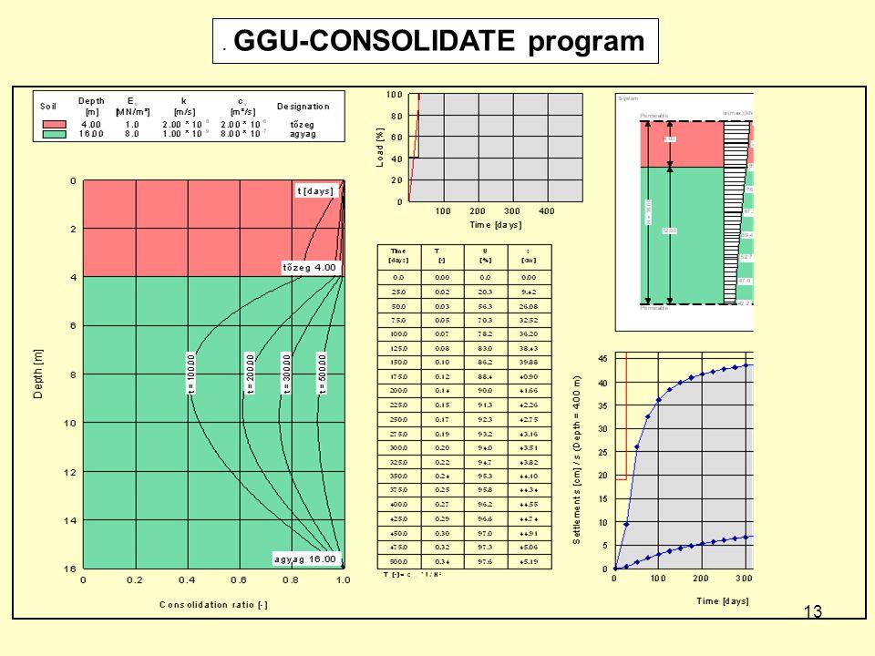 . GGU-CONSOLIDATE program