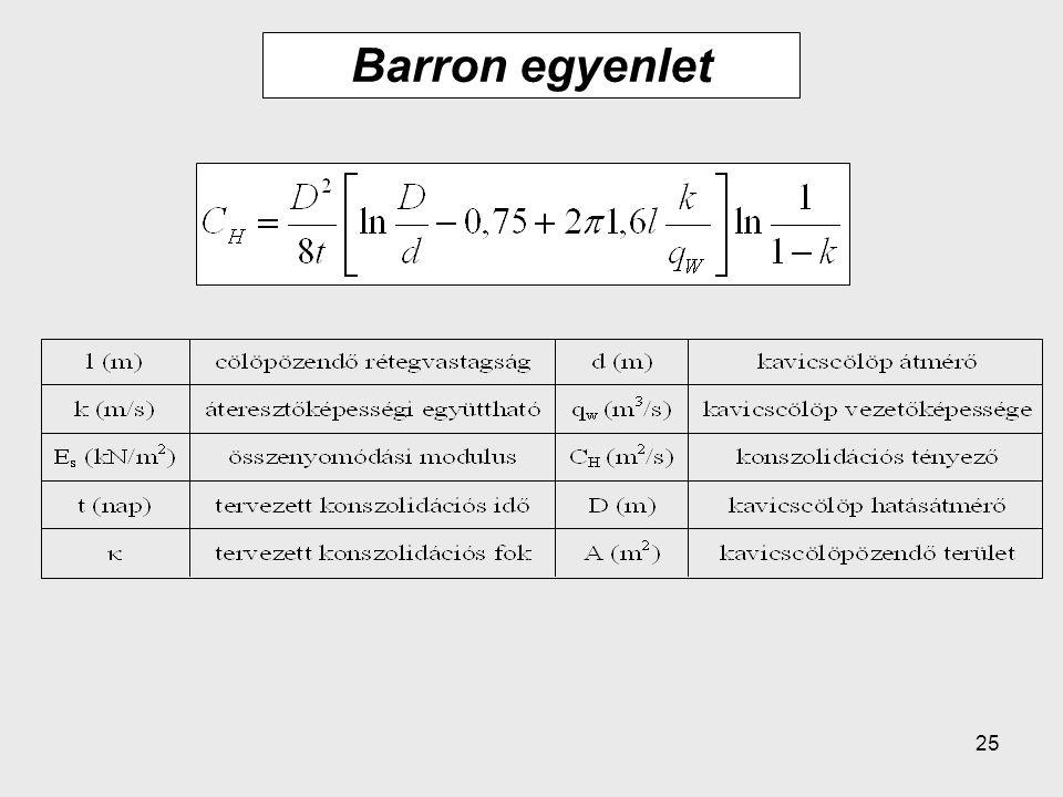 Barron egyenlet